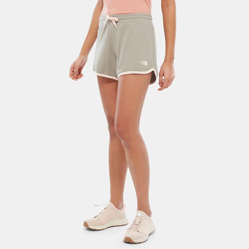 NSE Shorts-